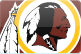Washington Redskins Football Cards
